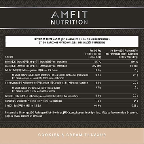 Cookies & Cream Whey Protein