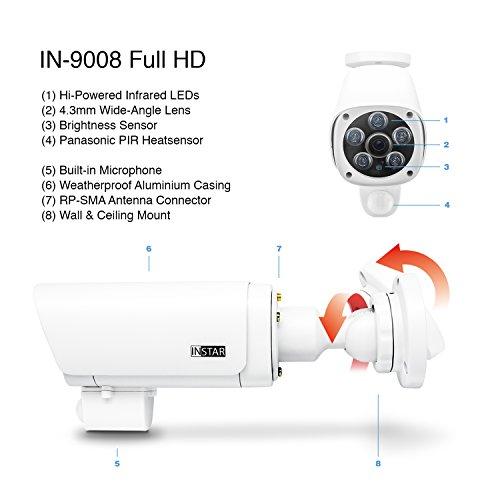 Überwachungskamera IN-9008 Full HD