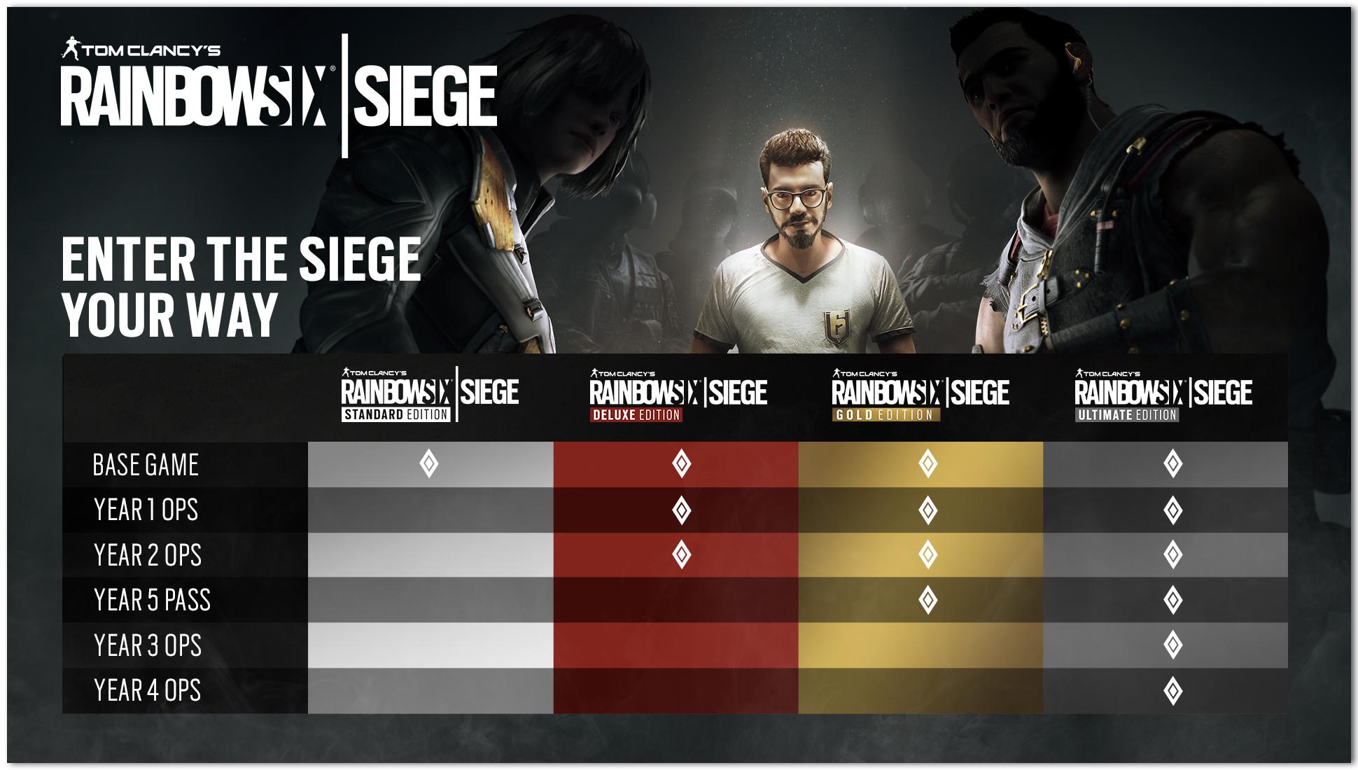 Rainbow Six Siege Deluxe Edition (PC, Xbox)