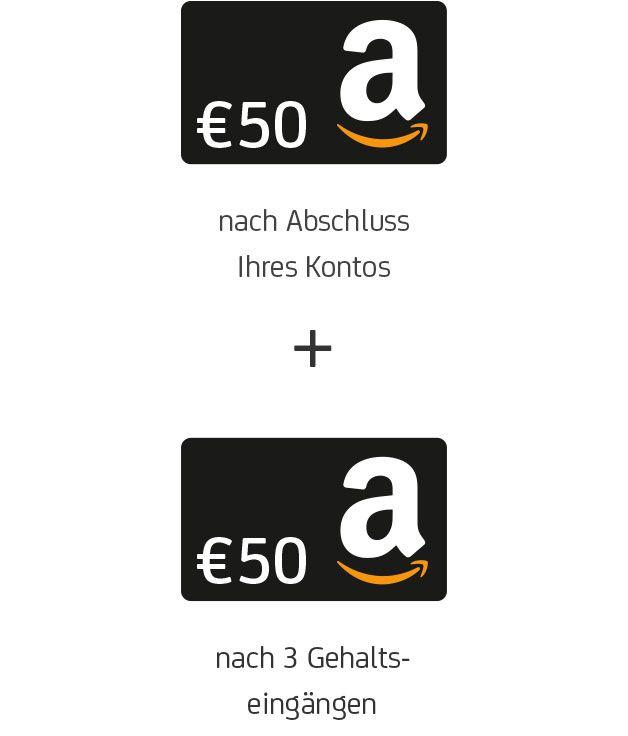 HypoVereinsbank Girokonto 5 Jahre kostenlos + 2 x 50 Eur Amazon Gutscheine