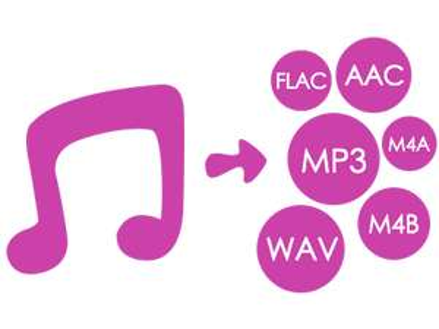[GiveAwayOfTheDay] (6-Monats-Lizenz) Spotify Music Converter Spotify in FLAC, MP3, OGG umwandeln und speichern