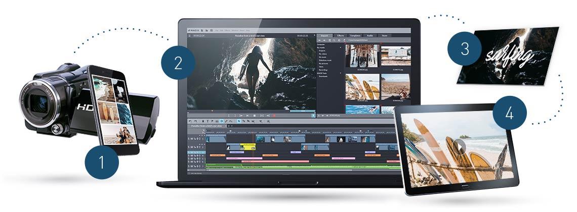 MAGIX Video deluxe 2020 Premium + Zusatzprogramme