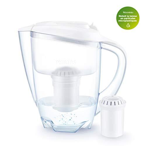 [Amazon] 30% auf Philips Aqua Solutions AWP2900 & auf Aqua Solutions AWP201 Filter