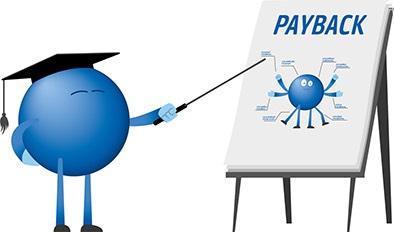[Payback] 1000 Extrapunkte bei einem Einkauf ab 100€ bei Real