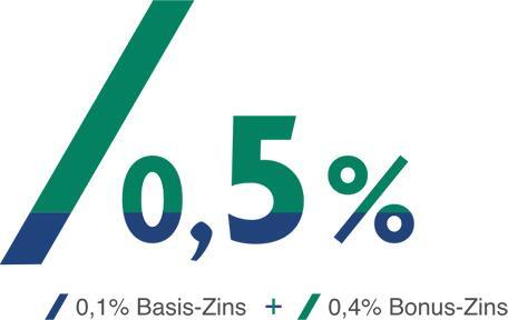 Bank of Scotland: Tagesgeld-Zinsaktion 0,5% p.a. (für 3 Monate) für Bestands- u. Neukunden + bis zu 40€ für Neukunden