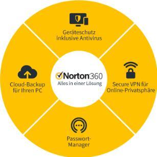 Norton 360 Standard Edition - Upgrade auf Norton 360 Deluxe I kostenlos