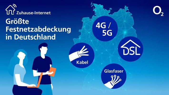 [Festnetz Kabel] NEU: monatlich kündbare (!!) O2 Tarife verfügbar bspw. 3 Monate 100/40Mbit für 104,96€ | danach bei Vodafone Neukunde