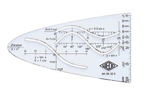 (Prime) Wedo 528 Parabel Y=X² Einheitsparabel Bruchfest, transparent
