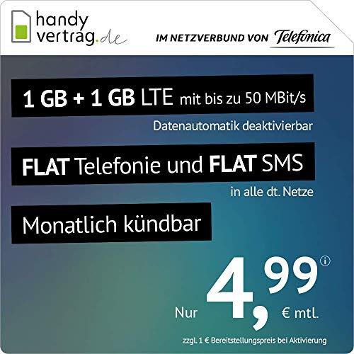 Amazon: Drillisch 2GB Allnet für 4,99€/M (monatlich kündbar) + 6€ AG im Telefonica Netz
