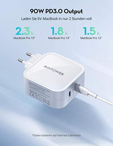 RAVPower USB C Ladegerät 90W PD mit USB C auf USB C Kabel und GaN Tech, 2 Port USB C Netzteil