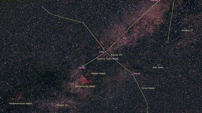 Kostenlos Astronomie für Einsteiger [UDEMY]