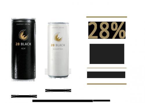 Schwarze Dose 28; 24 Stück für 25,92€