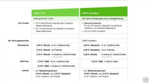 Vodafone D2 CallYa Karte kostenlos inkl 15€ Startguthaben!