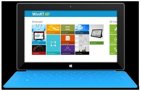 Essential Studio WinRT (XAML) Kostenlos