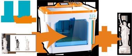 FreeSculpt 3D-Drucker EX1-Basic für Zuhause - natürlich bei pearl.de