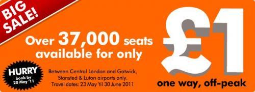 Flughafentransfer für Flüge nach London Gatwick, Stansted und Luton@easybus.co.uk