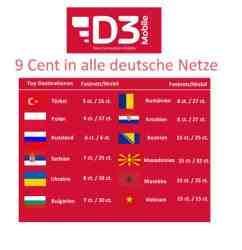 9 Cent in Alle Deutsche Netze mit Vodafone Qualität inkl. 7,50€ Startguthaben nur 4,99 €