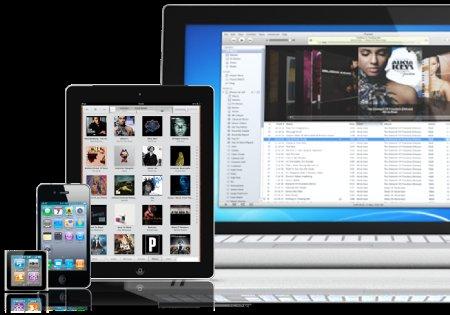 CopyTrans für iPhone/ iPad/ iPod
