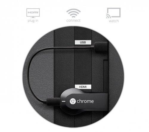 [amazon.com] Chromecast (Import)