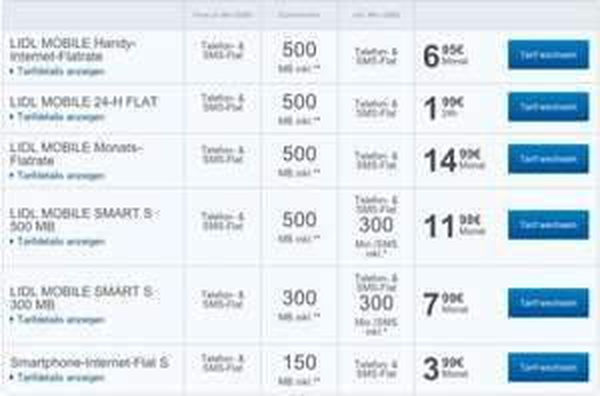 Neue LIDL-Mobile-Tarife, z.B. Allnet-Flat inkl. SMS u. 500 MB im O2-Netz für 14,99 €