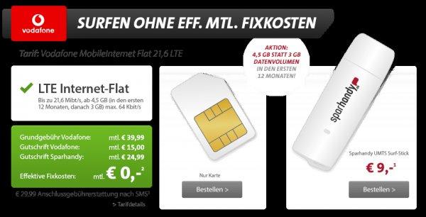 Vodafone LTE Flat 4.5GB (12 Monate), danach 3GB für effektiv 0.- bei Sparhandy