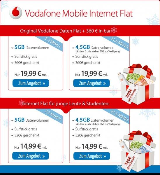 Original Vodafone Internet-Flat 5 GB rechnerisch unter 5 € inkl. UMTS-Stick