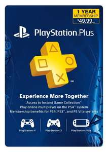 US! Playstation Plus 1 Jahres Abo für 22€ @ Black Friday Amazon.com