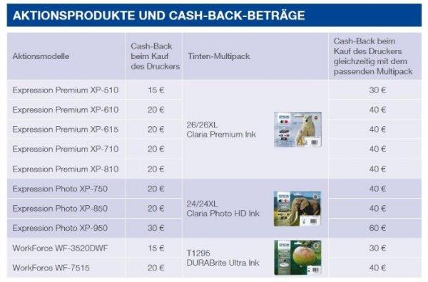 Epson Cashback Aktion für ausgewählte Drucker