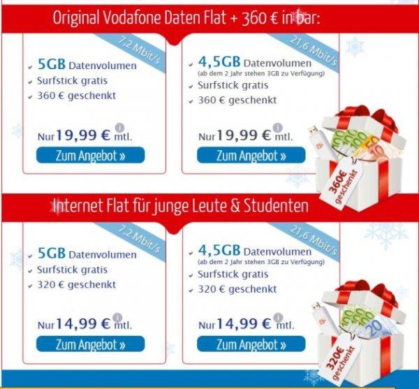 Junge Leute/Studenten ein originaler Vodafone Internetflat 5GB oder 3(4,5)GB LTE effektiv 0,46€ monatlich.Für Normalos effektiv 3,79€ + Surfstick Gratis