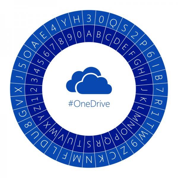 [ONLINE] 100GB Cloudspeicher bei Microsoft OneDrive für ein Jahr (ab(um) 20:11Uhr)