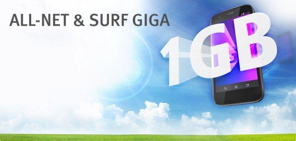 1&1 Vodafone Flat 1GB + 200min./SMS in alle Netze 9,99€