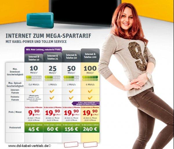 [EBAY] Kabel Deutschland 100Mbit mit 150€ Cashback + WLAN Router