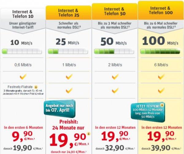 Saturn Hannover EAP - Kabel Deutschland Internet Telefon 100 mit 150 €