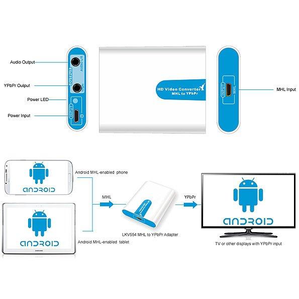 Der billigste Mini Adapter Converter MHL Micro USB auf YUV YPbPr-Ausgang für Xiaomi, Acer, Asus in der Welt
