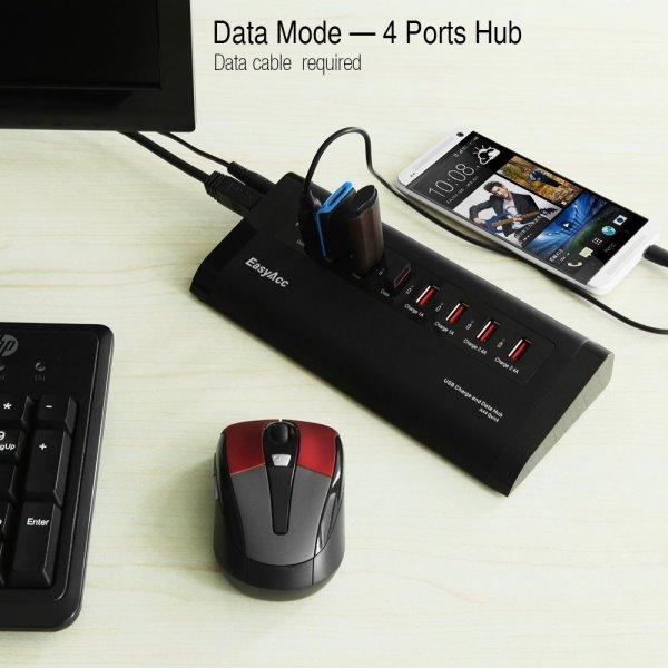 Rund um EasyAcc USB Lade- und Datenhub: -30% beim Kauf von einem Hub oder -20% beim Kauf von einem Hub und einem Kartenleser / 5 Schnelladekabeln