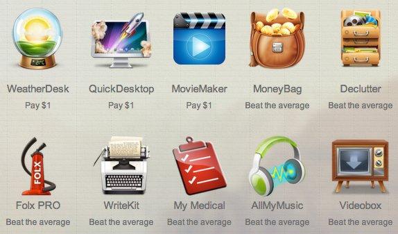(MAC) bis zu 10 Apps von Mightyloots zum selbst bestimmten Preis