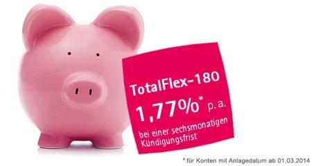 """[Bank11] 6 Monate """"Festgeld"""" mit 1,77% (mit automatischer Verlängerung) / dauerhaftes Angebot"""