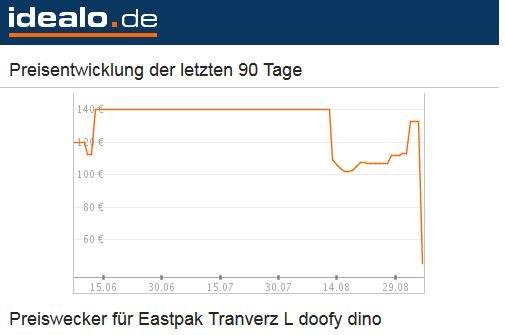 Eastpak Reisetrolley Koffer Tranverz L 121 Liter, M 78 Liter und S 42 Liter