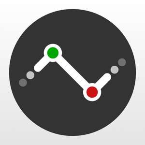[iOS] Numerics - Dashboards to visualize your numbers kostenlos statt 17,99€ @App Store