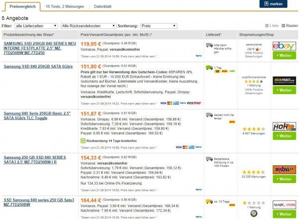 """Blitzangebot: Samsung 250GB SSD 2,5"""" Nur 112€ sonst 150€"""