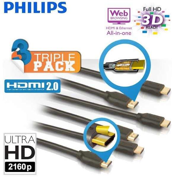 Philips High Speed HDMI 2.0 Kabel – 3D und 4K geeignet – je 1,8 Meter im 3er Pack für 18,85€
