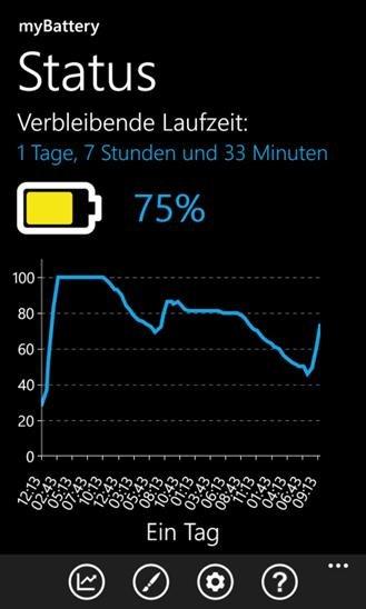 [Windows Phone] my Battery heute kostenlos!