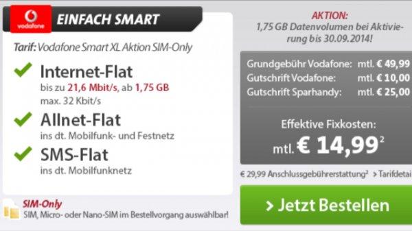 SIM only Deal von Sparhandy für Bestandskunden