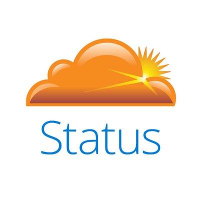 Cloudflare mit SSL