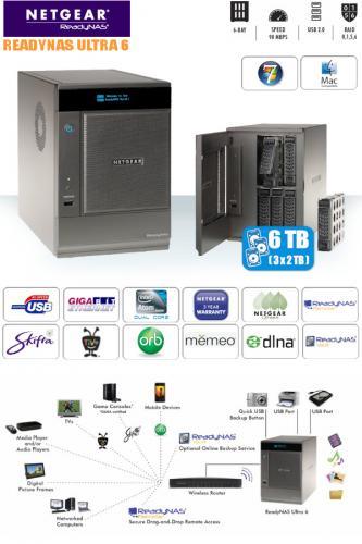 Netgear ReadyNAS Ultra 6 RNDU6320 inkl. 3x2 TB für 599,95€ + 8,95 VSK bei iBood