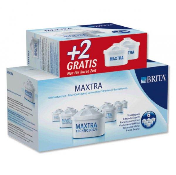 Brita, Kartuschen für Wasserfilter
