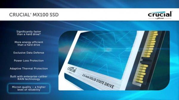 Crucial MX100 interne SSD mit 128GByte (6,4 cm (2,5 Zoll), SATA III) @amazon.de zu 58,75€