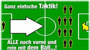 Fussball Manager 13 Fur 2 49 Origin Mydealz De