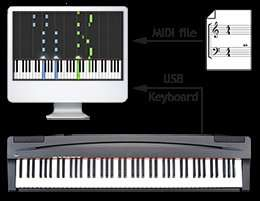 Synthesia 25 % Winterrabatt: 29 US$ (statt 40US$): für PC, Android, Mac, iPad
