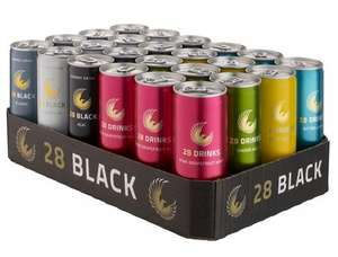 42 Dosen für 29,40€ 28 Black-Redbull-Paloma-Kaahee 10,50€ Pfand inkl. 70% Gesparrt